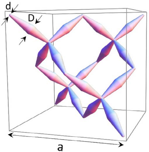 confined_pentamode_lattice.jpg